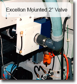 Excellon Mounted Gate Valve
